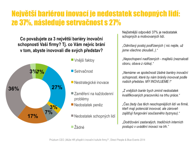 2014 studie Slide20